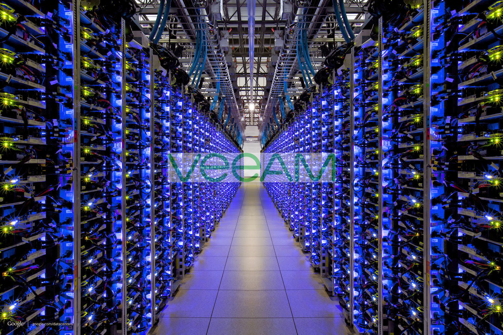 Veeam Backup Replication Configuration