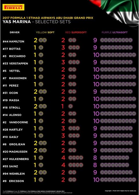 Pirelli_AbuDabi_Tyres_Resim01